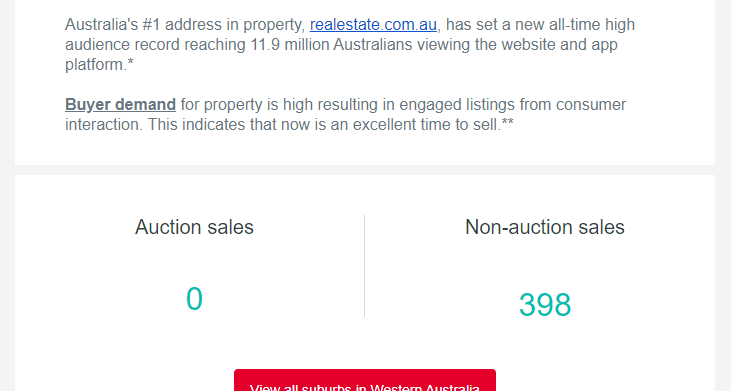 Email newsletter from RealEstate.com.au