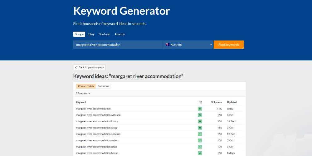 Using Ahrefs Keyword Generator for DIY SEO
