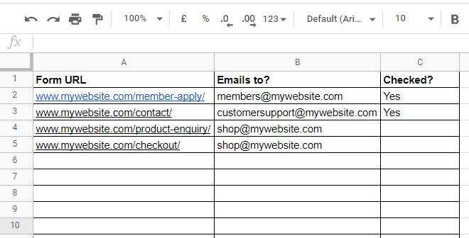 Website form checklist